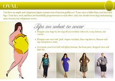 DIY How to Dress Your Shape Infographic from IGIGI Good suggestions, but really wear whatever you want to. Life is too short to conform to what you think others want you to look like. Dress to please yourself. Wear what you love. Designer Plus Size Clothing, Plus Size Designers, Types Of Shapes, Body Shapes, Dress Body Type, Dresser, Ancient Goddesses, Plus Size Bodies, Tropical Dress