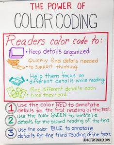 Anchor chart idea to use when teaching your students how to annotate and color code their annotations during close reading. Reading Lessons, Reading Resources, Guided Reading, Teaching Reading, Teaching Literature, Reading Tips, Reading Groups, Reading Activities, Math Lessons