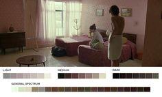 Request Week 2 -slowerfilmY Tu Mama Tambien, 2001Cinematography:Emmanuel Lubezki