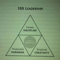 From the book - great by choice.  This image explains the special personality traits of 10xers