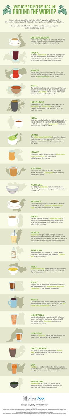 What Does A Cup Of Tea Look Like Around The World? #Infographic #Tea #Travel