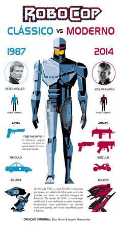 Infográfico compara o Robocop clássico com o do remake - Assuntos Criativos