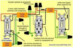 Wiring Diagram50 Amp Rv Plug Wiring Diagram Figure Who