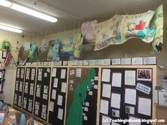 Colony Unit - awesome cross-curriculum ideas