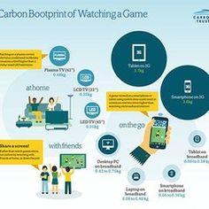 The 'carbon bootprint' of watching football Marketing Guru, Digital Marketing, Help The Environment, Barclay Premier League, Watch Football, Premier League Matches, Sports Activities, Carbon Footprint, Sport Watches