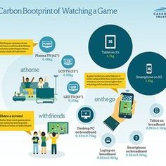 The 'carbon bootprint' of watching football