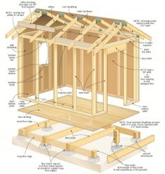 This lense will provide much information about woodworking ideas , plans and projects - in text , picture or photos and video form , which can...
