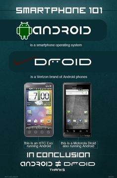 android vs droid