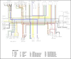 image result for quad 5 wire wiring diagram wiring and motorcyclez