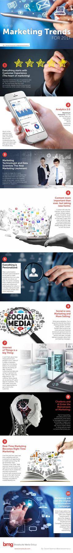 374267 Internet e redes sociais (20171) Pinterest - marketing action plan template