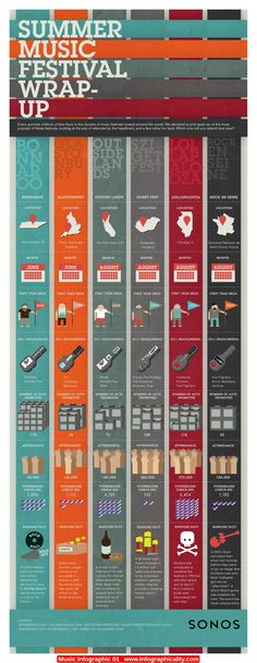 147 best musical infographics images on pinterest info graphics