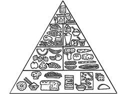 Food Pyramid Coloring Page . 24 Food Pyramid Coloring Page . Food Pyramid with Healthy and Fresh Food Coloring Pages Fox Coloring Page, Batman Coloring Pages, School Coloring Pages, Online Coloring Pages, Animal Coloring Pages, Free Coloring, Adult Coloring Pages, Coloring Pages For Kids, Food Pyramid Kids