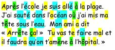 French Phonics - highlight the different types of vowel sounds. Une pratique des sons français.