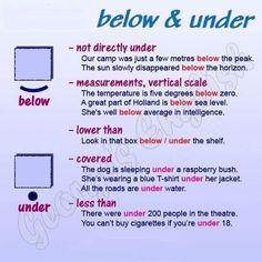 below vs under #grammar #vocabulary #ELT