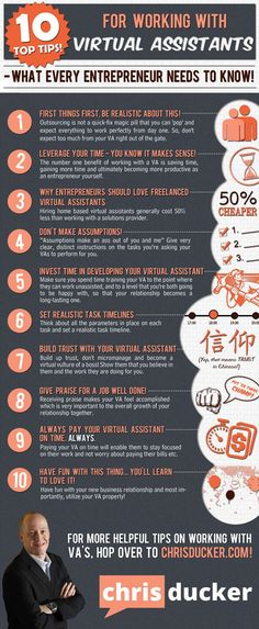 This first infographic from Chris Ducker points out ten simple, but often ignored, tips for working with virtual assistants. This infographic is worth reading if you work with virtual assistants – or are considering doing so.