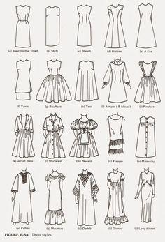 Tipos de corte de vestido