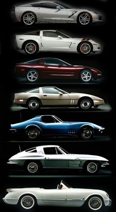 Lo mejor de lo mejor. Corvette timeline.