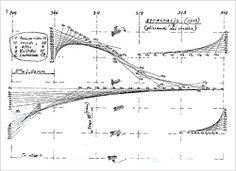 """SCORE for METÁSTASIS  Iannis Xenakis, compositor y arquitecto de ascendencia griega (1922- 2001). Es uno de los compositores más importantes de la música contemporánea.  Estudió composición en París, primero con Arthur Honegger y Darius Milhaud, y finalmente con Olivier Messiaen, con quien estudió regularmente a partir de 1952. En 1955 Hans Rosbaud dirigió en el Festival de Donaueschingen su primer obra importante para orquesta: """"Metástasis"""". Esta pieza y las que le siguieron, como…"""