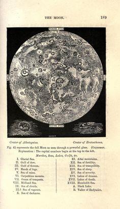 Antigua imagen de la luna.
