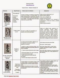 Tabla simbolos reiki para descargar gratis
