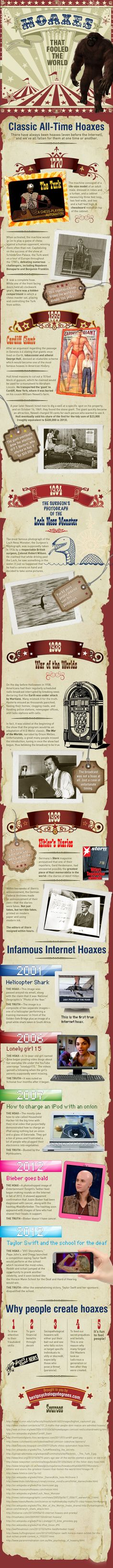Hoaxes That Fooled The World #Infographics — Lightscap3s.com