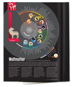 Wolfmother Timeline  Infographic  by Always With Honor