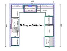 U Shaped Kitchen Layout fine kitchen design c shape intended inspiration regarding kitchen