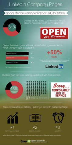 #LinkedInCompanyPages: #SocialMedia's Untapped Opportunity for SMBs (#Infographic)