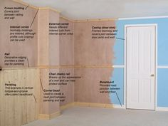 All About Moldings : Home Improvement : DIY Network