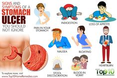signs and symptoms of a stomach ulcer you should not ignore