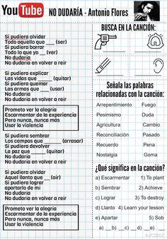Spanish Basics: How to Describe a Person's Face Subjunctive Spanish, Spanish Vocabulary, Spanish Language Learning, Teaching Spanish, Spanish Songs, Ap Spanish, Spanish Culture, Spanish Lessons For Kids, Spanish Basics
