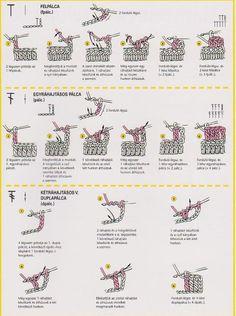 És egy videó segítségül. Crochet Symbols, Crochet Chart, Crochet Granny, Crochet Stitches, Knit Crochet, Crochet Patterns, Bullet Journal, Sewing, Knitting