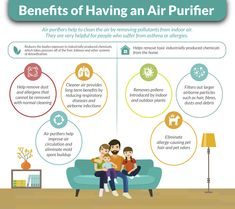 Blue Pure Air Purifier has a air intake, Cleans your air fully 5 times an hour, 1 button activation, Largest filter area of any mobile purifier! Mold Exposure, Candida Overgrowth, Liver Detoxification, Organic Acid, Herd Immunity, Sinus Congestion, Chronic Stress, Oxidative Stress, Respiratory System