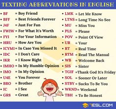 Popular Texting Abbreviations in English English Vocabulary Words, Learn English Words, English Grammar, Sms Language, English Language Learning, English Tips, English Lessons, English Study, Text Abbreviations