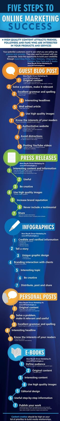 5 Steps To Online Marketing Success Author Nick Simpson - Look check out this infographic and impress clients, drive new visitors and you will also build long term traffic that can inspire growth from now until the end of time is you implement this with real effort. So read it, leave feedback and enjoy!