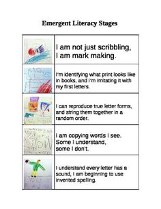 Emergent Literacy Stages Poster from Teachers Pay Teachers  *Note: You need to sign up to download. It's free to sign up and it's a free download.*