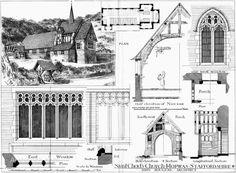 St Chads Church - Hopwas