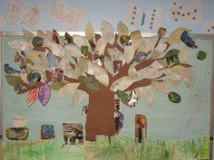 Garden Bulletin Board Ideas Preschool cherry blossoms garden bulletin board bulletin mc preschool our spring garden bulletin board workwithnaturefo