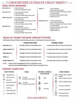 Crocheters Ultimate Cheat Sheet source: Unravelknit A few people have been PM-ing me lately asking how to read a pattern. I hope this helps, or at least serves as a good refresher!