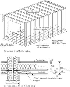 Pin by Kirby Mackintosh on Shipping Container Recycling in