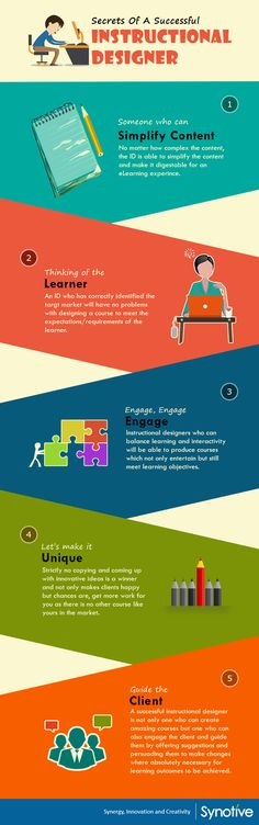 Secrets of a Successful Instructional Designer Infographic - http://elearninginfographics.com/secrets-successful-instructional-designer-infographic/