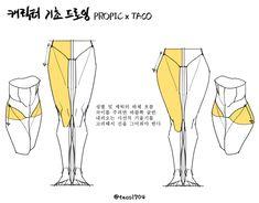 Leg Reference, Body Reference Drawing, Anatomy Reference, Art Reference Poses, Drawing Tips, Body Drawing Tutorial, Manga Tutorial, Anatomy Tutorial, Anatomy Study