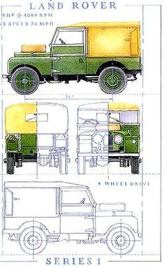 Land Rover Landrover Blueprint technical style Series1 86 inch Greeting Card in Collectables, Transportation, Automobilia | eBay