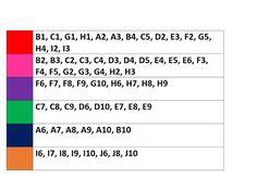 Dyktanda graficzne – Dysk Google Computational Thinking, Google Drive, In Kindergarten, Bar Chart, Coding, App, Miniatures, Speech Language Therapy, Bar Graphs