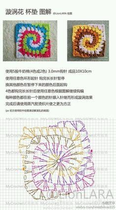 Transcendent Crochet a Solid Granny Square Ideas. Inconceivable Crochet a Solid Granny Square Ideas. Crochet Bedspread Pattern, Crochet Square Patterns, Crochet Motifs, Granny Square Crochet Pattern, Crochet Mandala, Crochet Diagram, Freeform Crochet, Crochet Stitches Patterns, Crochet Chart