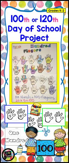 To meet the Common Core State Standards, some teachers are choosing to celebrate the 120th day of school instead of the 100th. No matter which you celebrate, this engaging, fun project will be the perfect addition to your special day's activities! Explore numbers up to 100 or 120! You and your students count fingers on their hands by ones and then skip-count by fives. Together as a class, you then create a poster of hands that represents the number of days you've been in school. Grades K-2