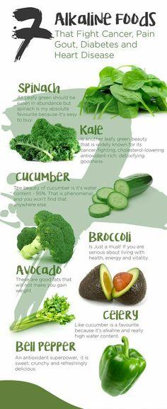 Alkaline foods you should try - Nutracraft #health #wellness