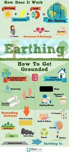 Earthing or Grounding is an essential pillar of any healthy lifestyle. Earthing or Grounding is an essential pillar of any healthy lifestyle. Get Out, Reconnect, Get Grounded, & Recharge! It& health & wellness in its most natural form. Alternative Health, Alternative Medicine, Holistic Healing, Natural Healing, Earthing Grounding, Forest Bathing, Health And Wellbeing, Mental Health, Brain Health