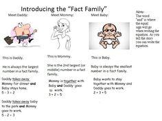 Super Cute Idea For Teaching Fact Families Math Games