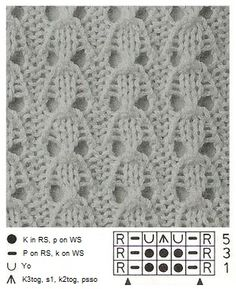 Mis à jour - - Dentelle diy couture Lace Knitting Stitches, Baby Cardigan Knitting Pattern, Lace Knitting Patterns, Knitting Blogs, Knitting Charts, Knitting Socks, Baby Knitting, Stitch Patterns, Diy Couture